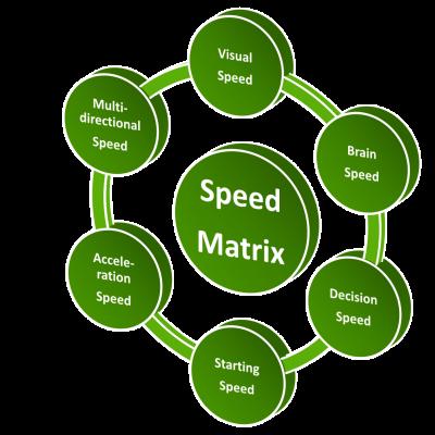 Speedmatrix Pfeilgrafik Farbverlauf neu 1